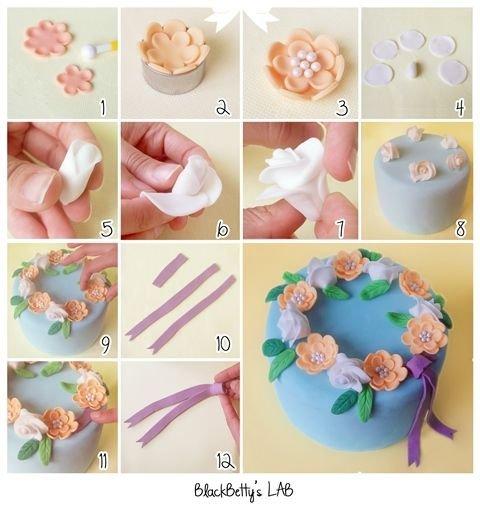 cake tutorials 14