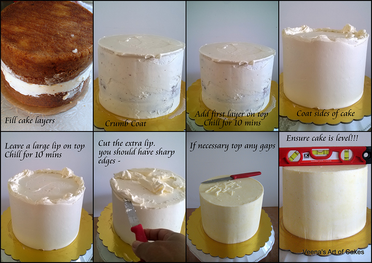 Basic Fondant Recipe For Cakes
